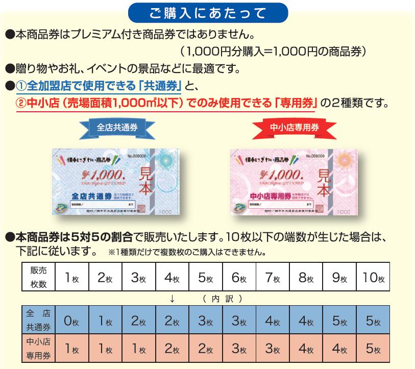 店 プレミアム 秋田 加盟 飲食 市 券
